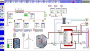 Microgrids in the Engineers Journal